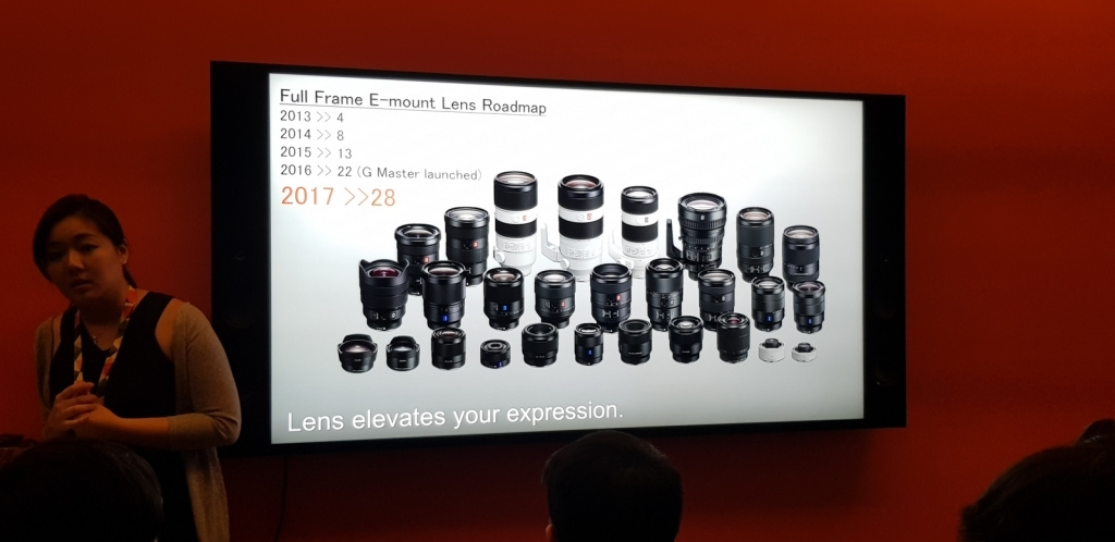 Sony A7III Preview Launch - In my own words 3